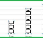 Jak vložit obrázkový graf