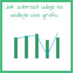 Jak zobrazit údaje na vedlejší ose grafu